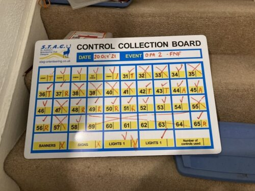 STAG Control Collection Board